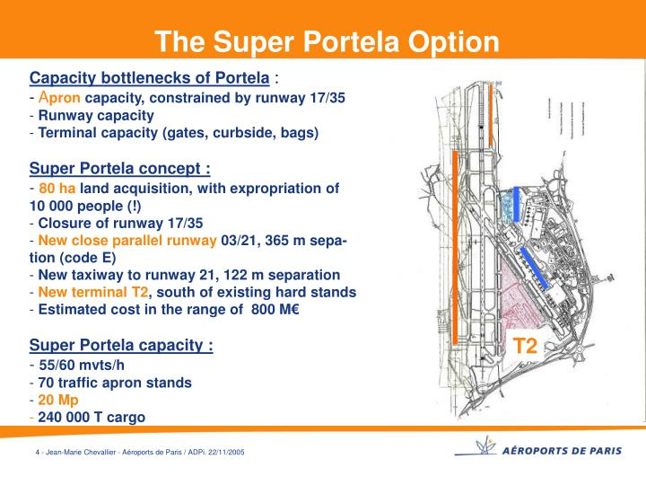 The Super Portela Option