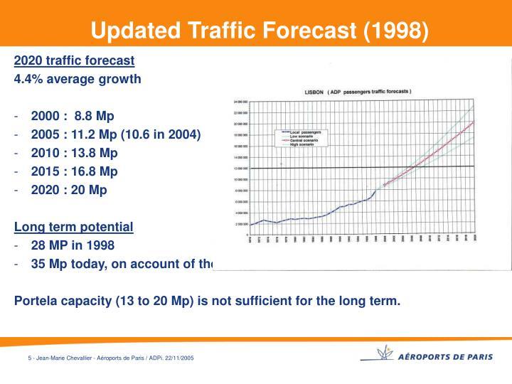 Updated Traffic Forecast (1998)