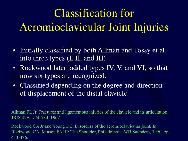 Classification for Acromioclavicular Joint Injuries