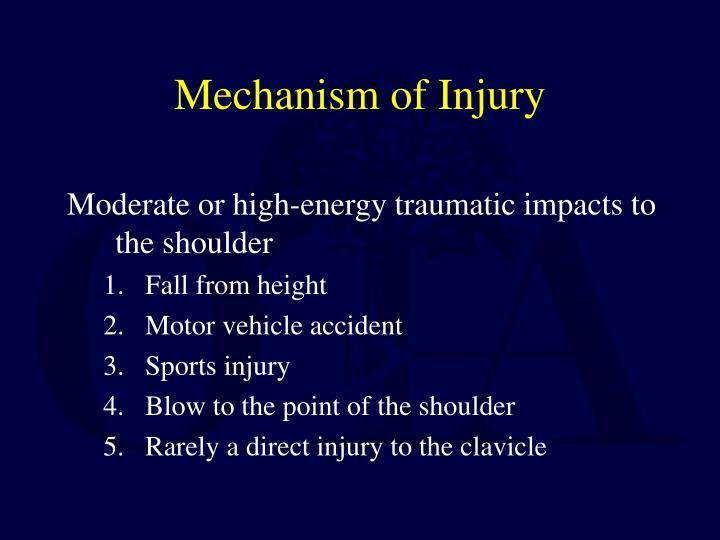 Mechanism of Injury