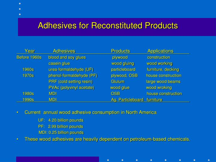 Adhesives for Reconstituted Products