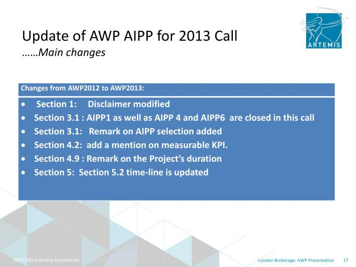Update of AWP AIPP for 2013 Call