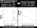 neutral fraction z 6 6 24 36 z 7 0 32 64