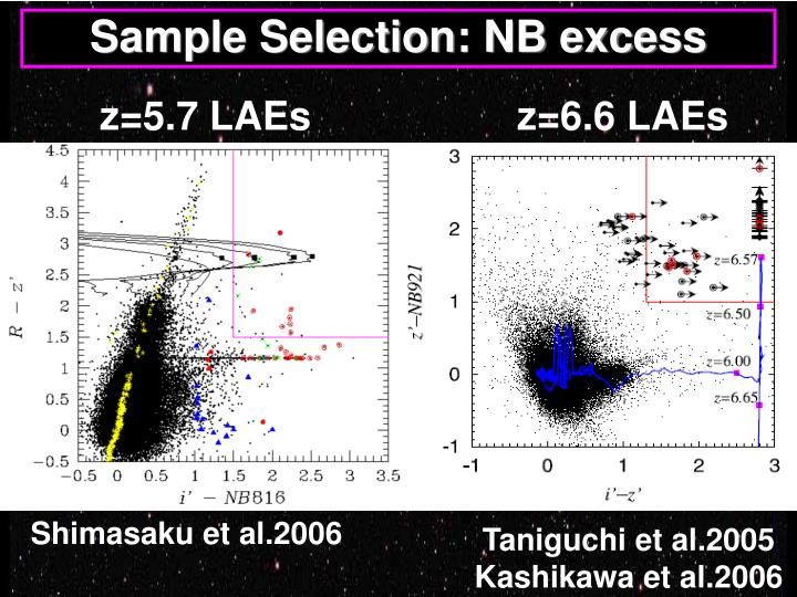 Sample Selection: NB excess