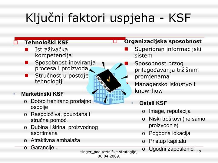 Tehnološki KSF