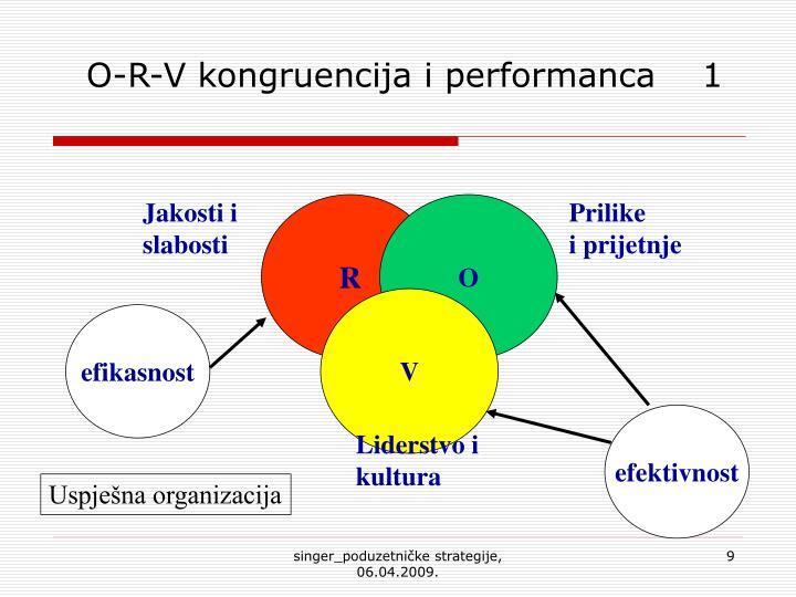 O-R-V kongruencija i performanca    1