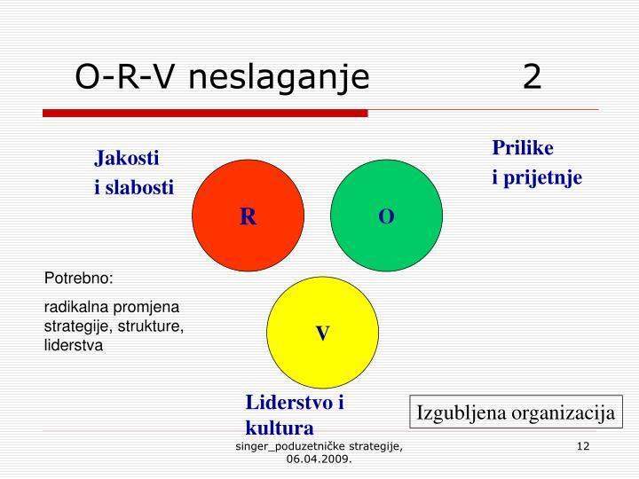 O-R-V neslaganje    2