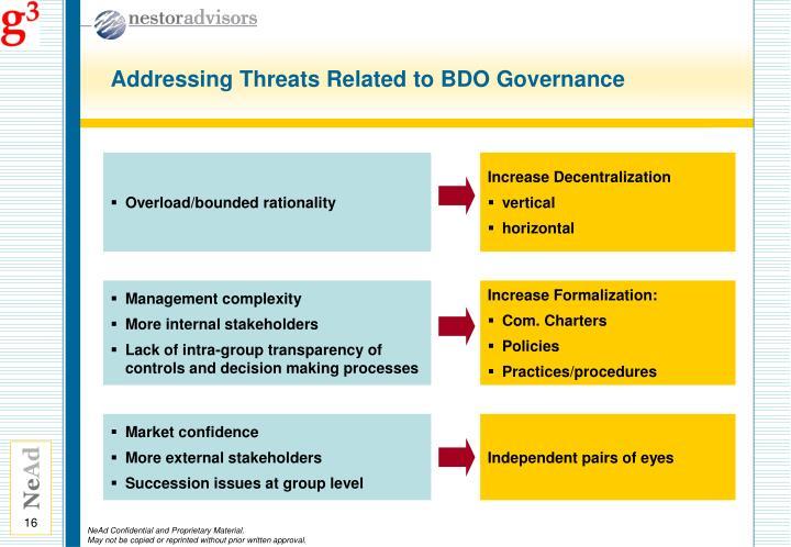 Addressing Threats Related to BDO Governance