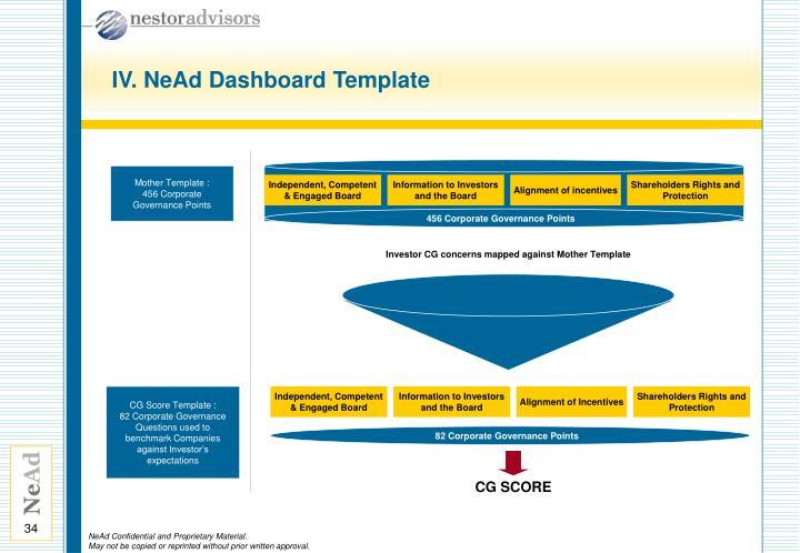 IV. NeAd Dashboard Template