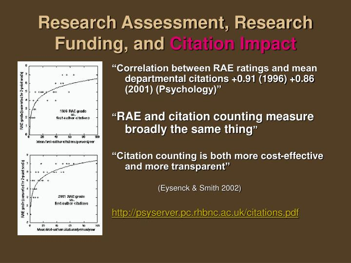 Research Assessment, Research Funding, and