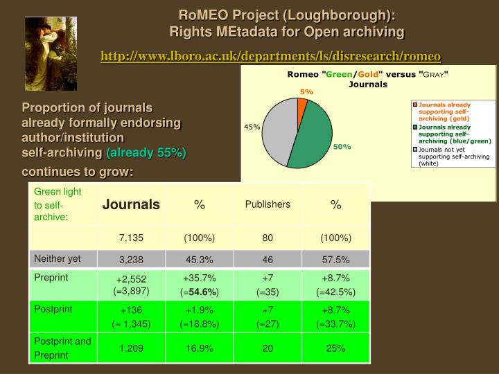 RoMEO Project (Loughborough):