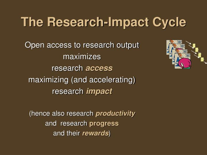The research impact cycle