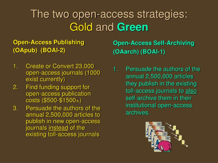 Open-Access Publishing
