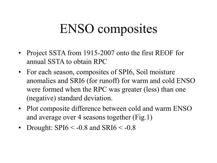 ENSO composites