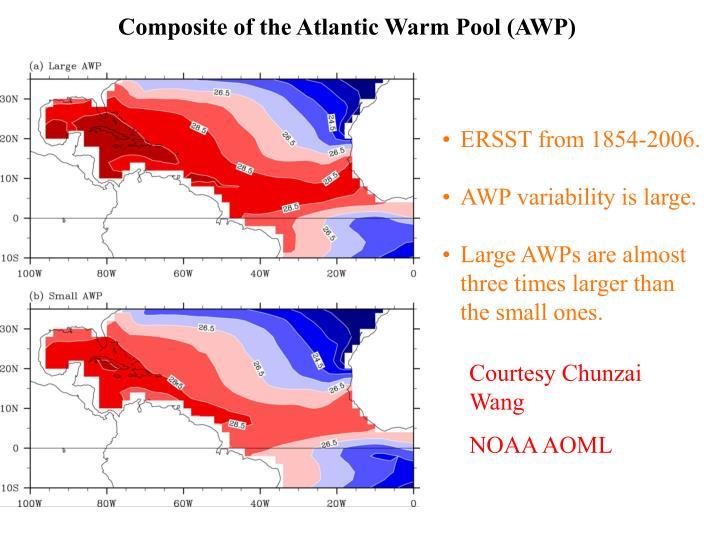 Composite of the Atlantic Warm Pool (AWP)