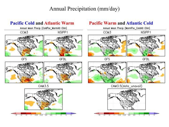 Annual Precipitation (mm/day)