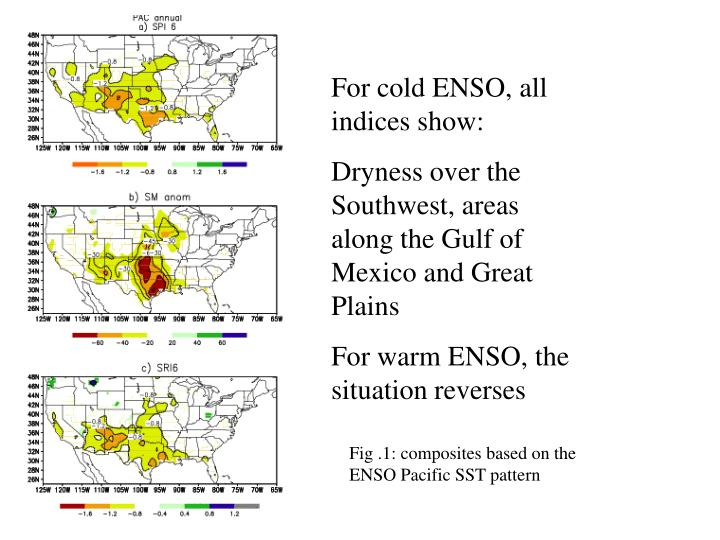 For cold ENSO, all indices show: