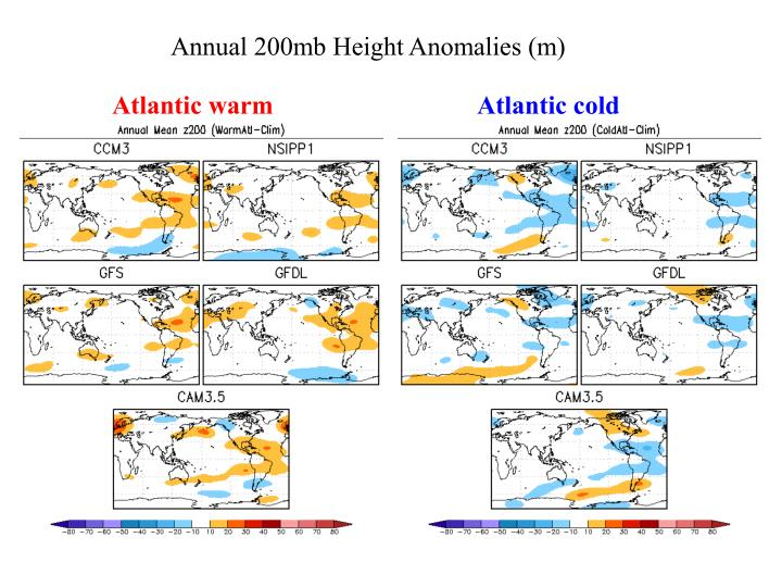 Annual 200mb Height Anomalies (m)