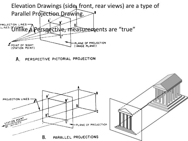 Elevation Plan Measurements : Ppt architectural drafting types of views basic house