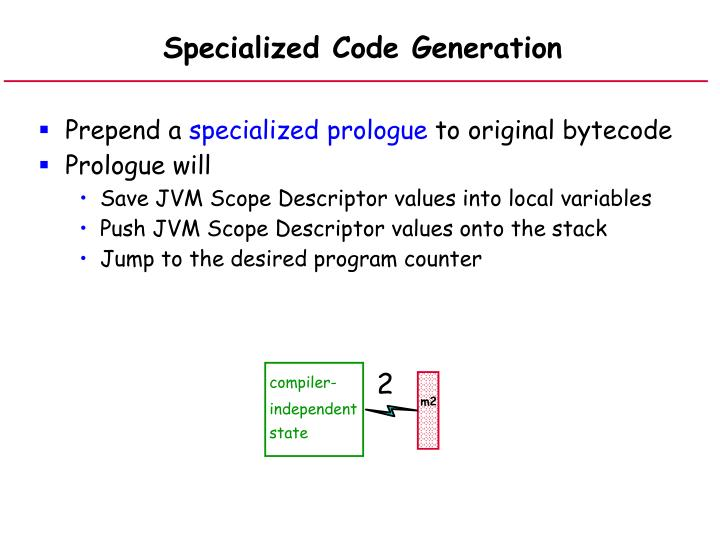 Specialized Code Generation