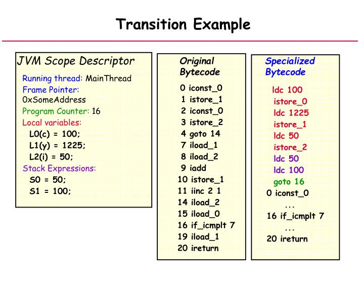 Transition Example