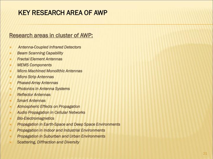 Research areas in cluster of AWP:
