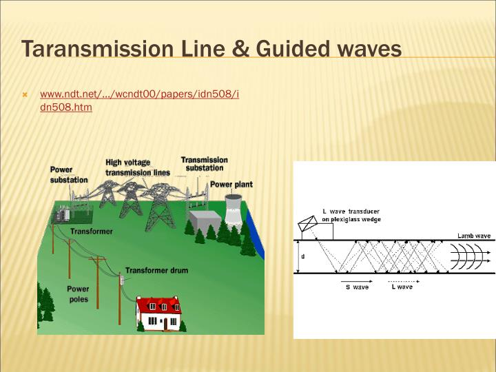 Taransmission Line & Guided waves