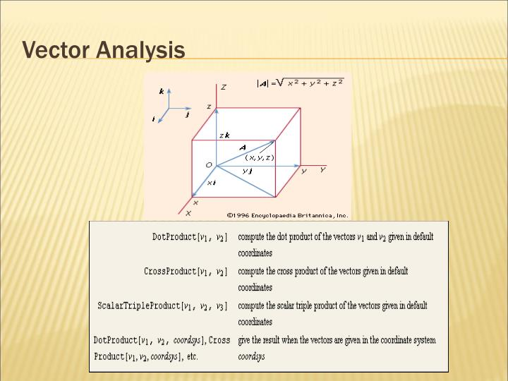 Vector Analysis