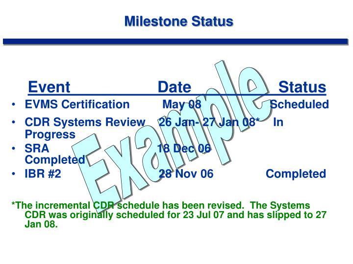 Milestone Status