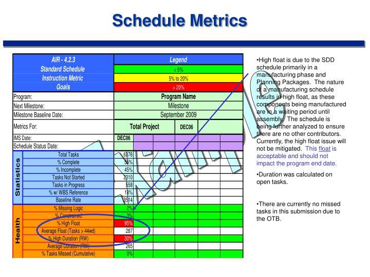 Schedule Metrics