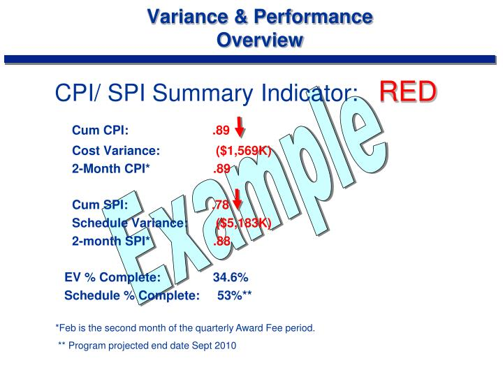 Variance & Performance Overview