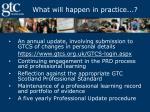 what will happen in practice