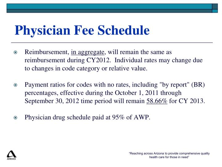 Physician Fee Schedule