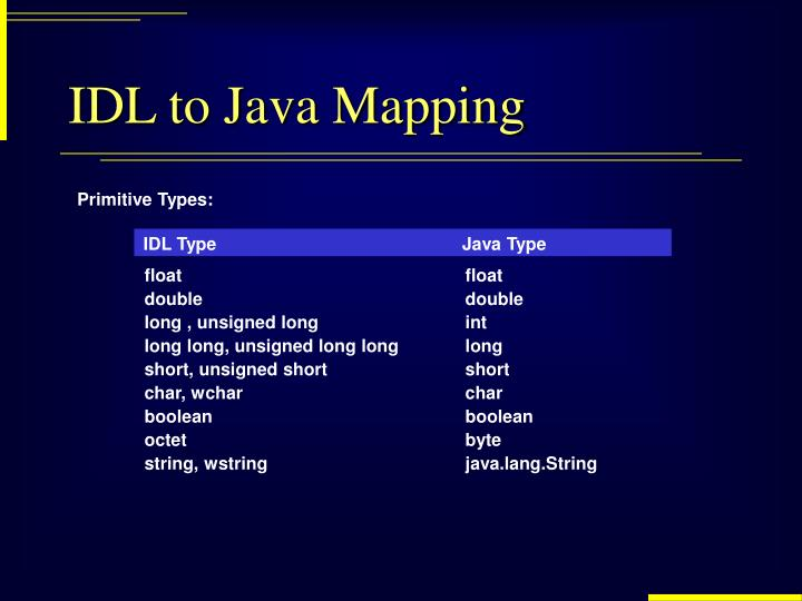 IDL to Java Mapping