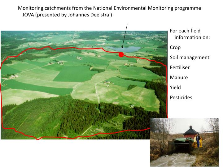 Monitoring catchments from the National Environmental Monitoring programme JOVA (presented by Johannes Deelstra )