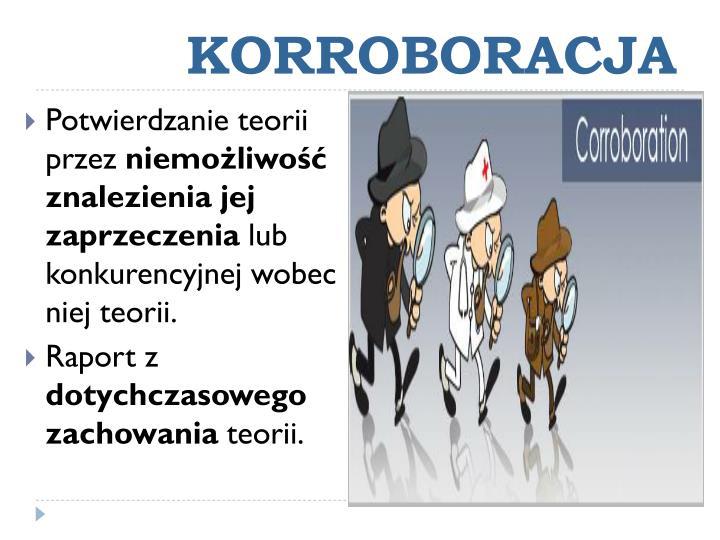 KORROBORACJA