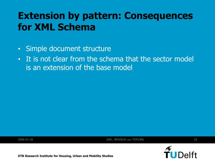 Extension by pattern: Consequences for XML Schema