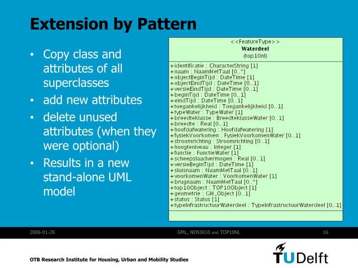 Extension by Pattern