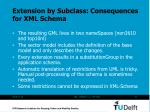 extension by subclass consequences for xml schema