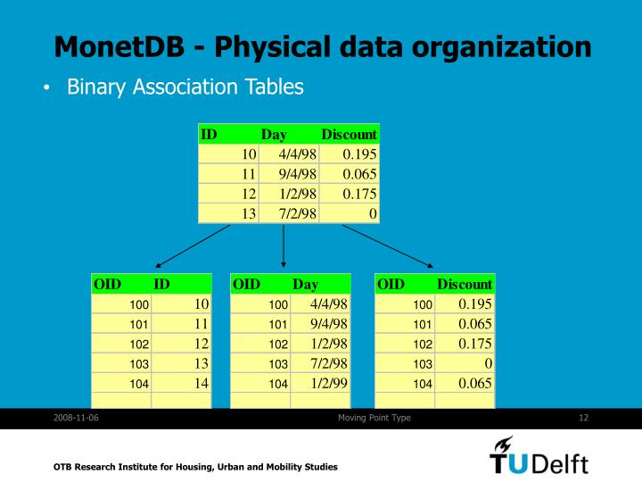 MonetDB - Physical data organization