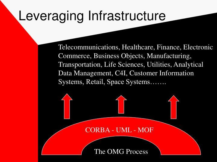 Leveraging Infrastructure