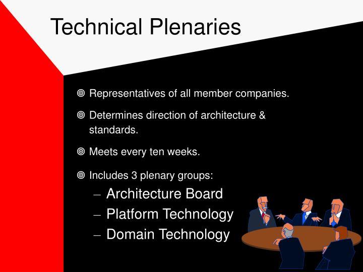 Technical Plenaries