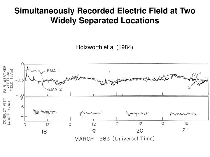 Simultaneously Recorded Electric Field at Two Widely Separated Locations