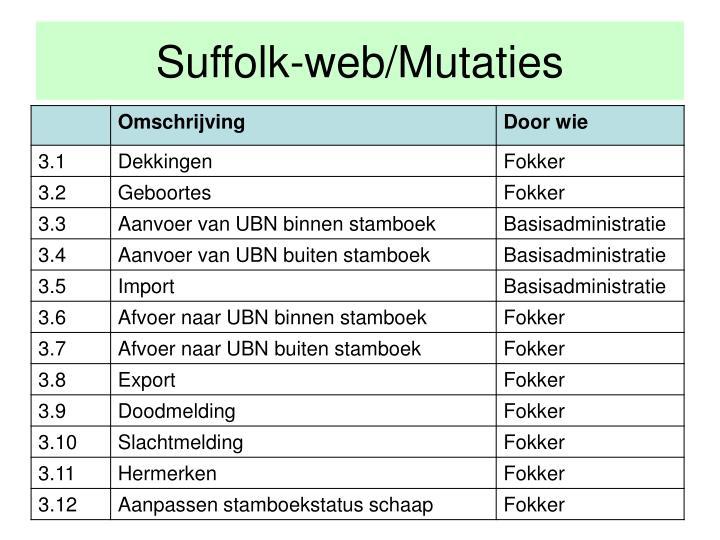 Suffolk-web/Mutaties