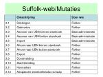 suffolk web mutaties