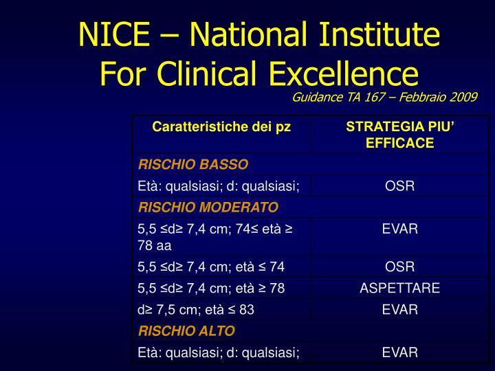 NICE – National