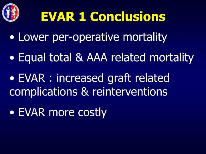 EVAR 1 Conclusions