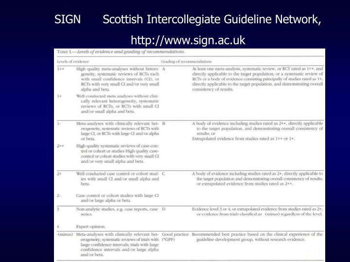 SIGN      Scottish Intercollegiate Guideline Network,