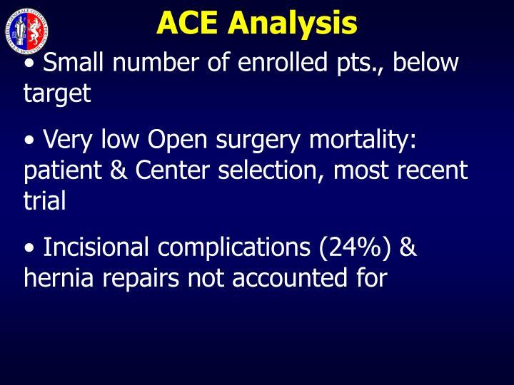 ACE Analysis