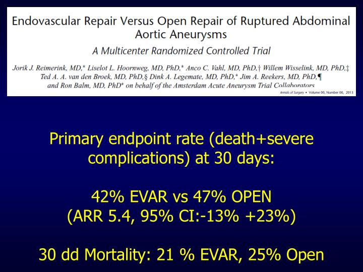 Primary endpoint rate (death+severe complications) at 30 days: